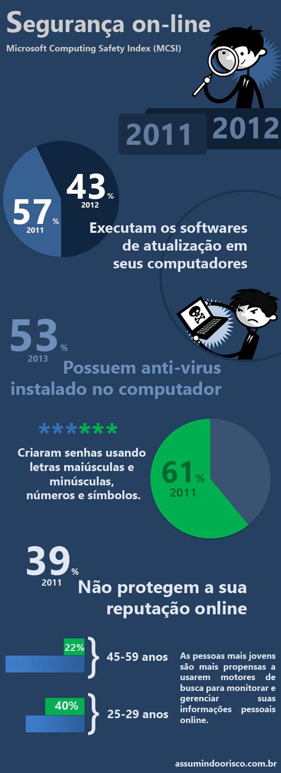 infografico cópia